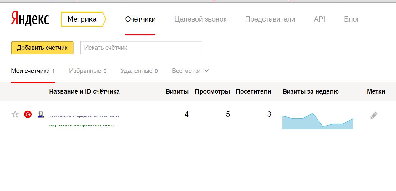 Добавить счетчик Яндекс Метрика