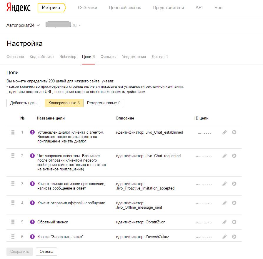 Инструмент Цели Яндекс Метрики