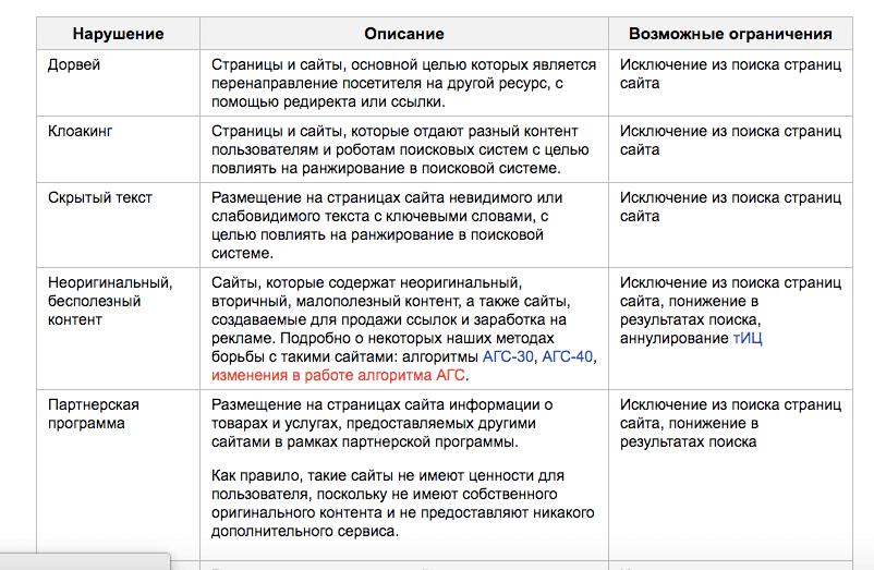 Яндекс. Помощь