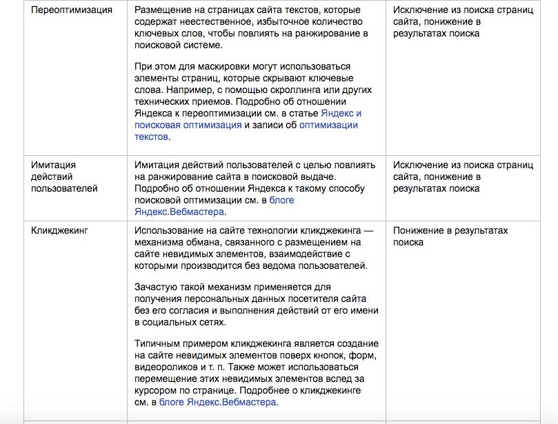 Яндекс. Вебмастер