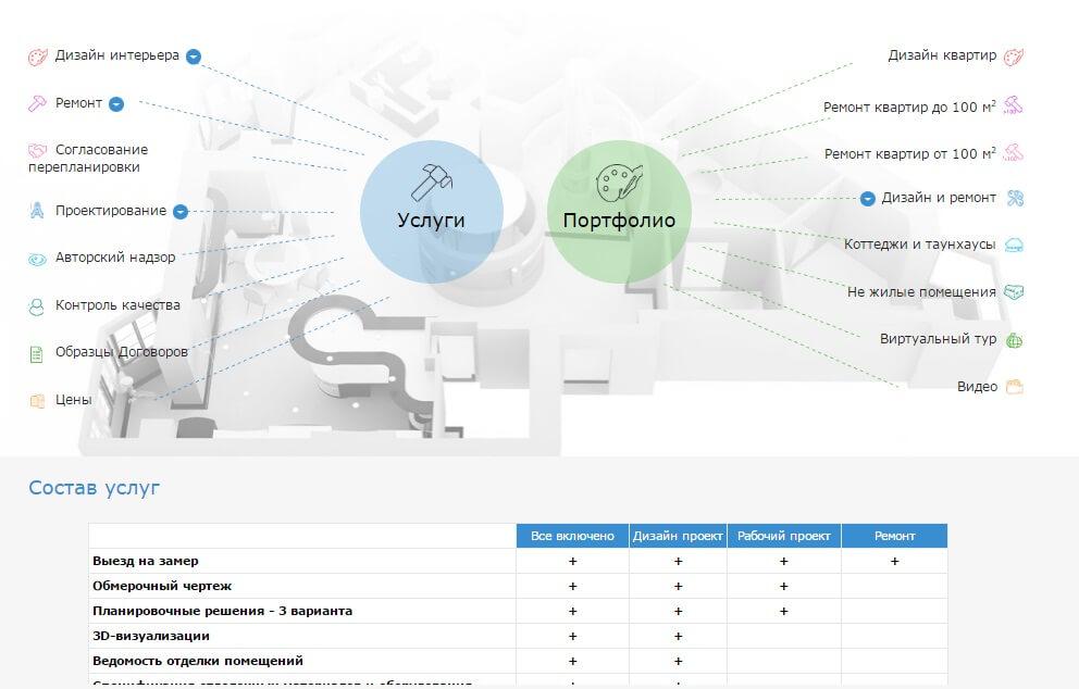 пример навигации по сайту