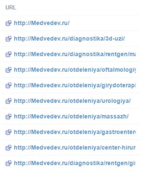 Самые популярные страницы сайта в Яндекс