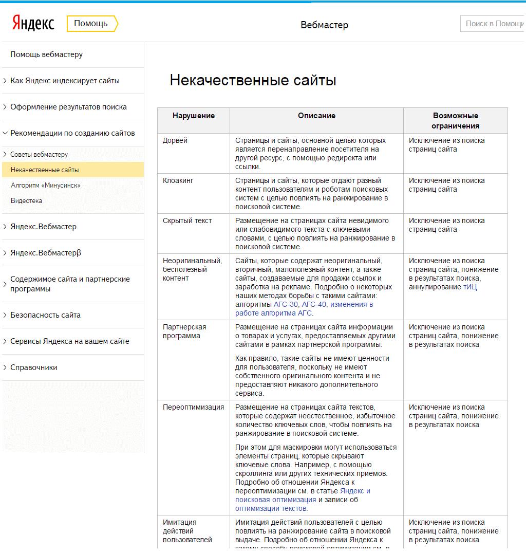 санкции за некачественность сайта Яндекс