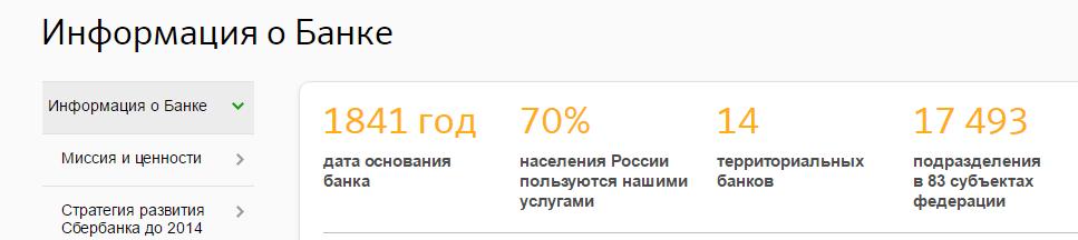 Пример статистических данных на сайте Сбербанка