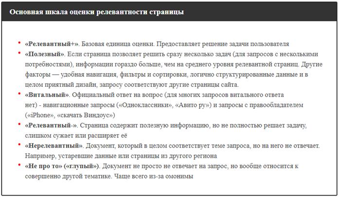 Основная шкала оценки релевантности сайта