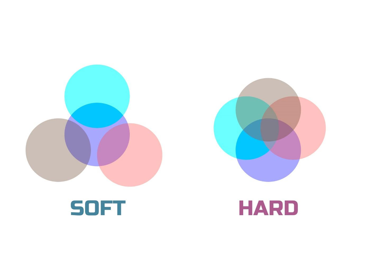 картинка, виды кластеризации