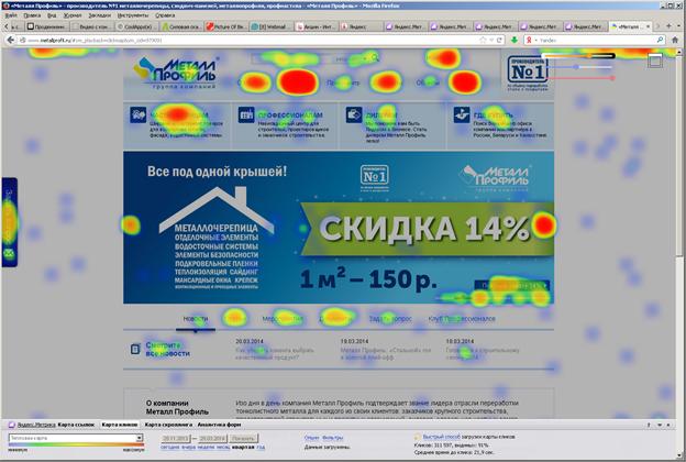 Карта кликов