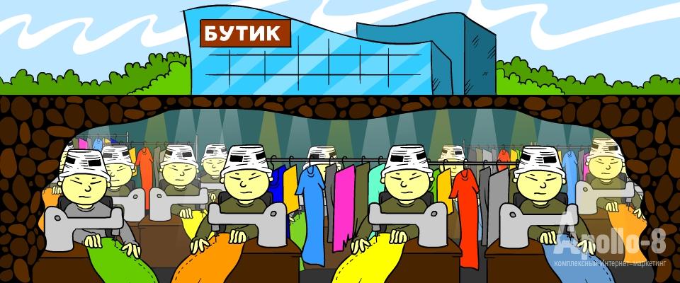 Продвижение интернет-магазина одежды  стратегия для увеличения продаж a308d6120c5