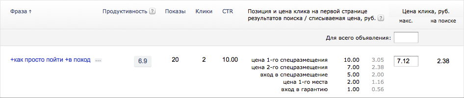 Устанавливаем цену за клик в Яндекс.Директ