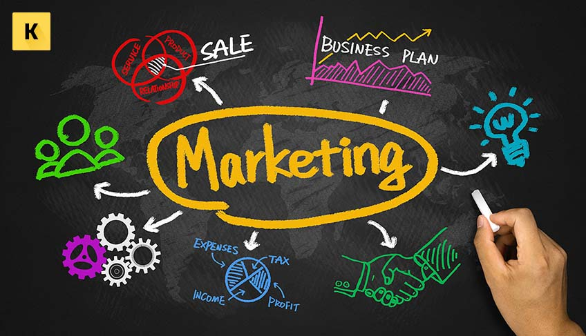 маркетинг, аудит маркетинга, этапы аудита