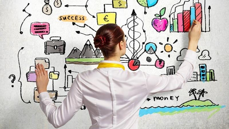 маркетинг, аудит маркетинга, проблемы и решения