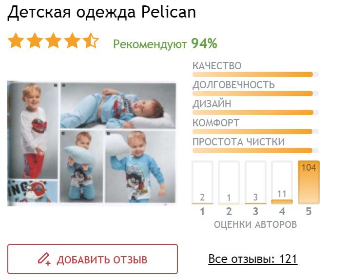 скриншот, отзывы пеликан