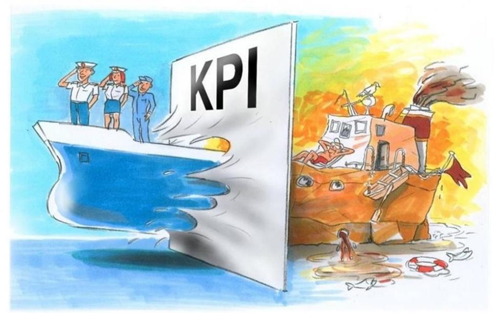 Система показателей KPI