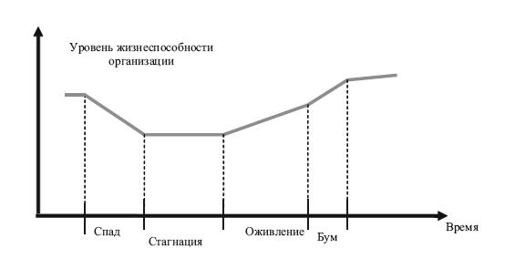 картинка, график