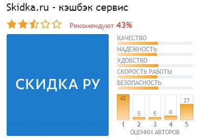 отзывы о скидка.ру