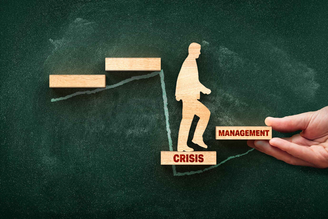 Антикризисная стратегия: диагностика и лечение кризисных ситуаций